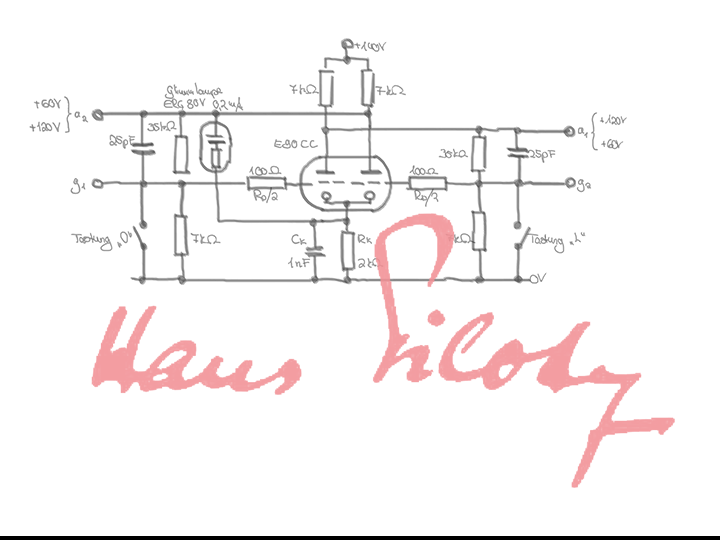 PERM circuit diagram with Piloty's signature