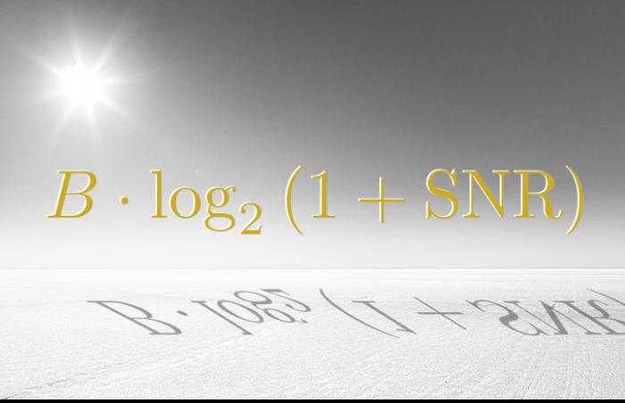 Collage: Formel des Shannon Limits